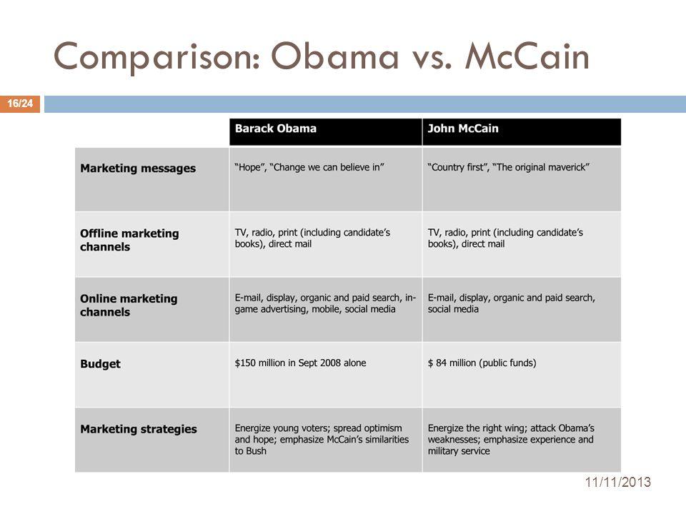 Comparison: Obama vs. McCain 11/11/2013 16/24