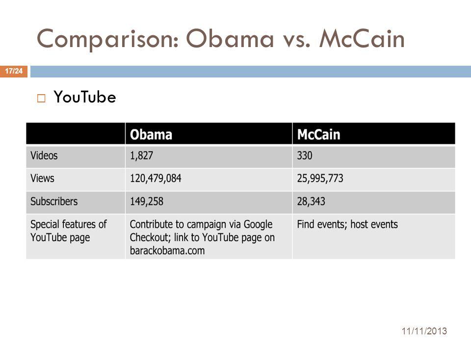 Comparison: Obama vs. McCain YouTube 11/11/2013 17/24