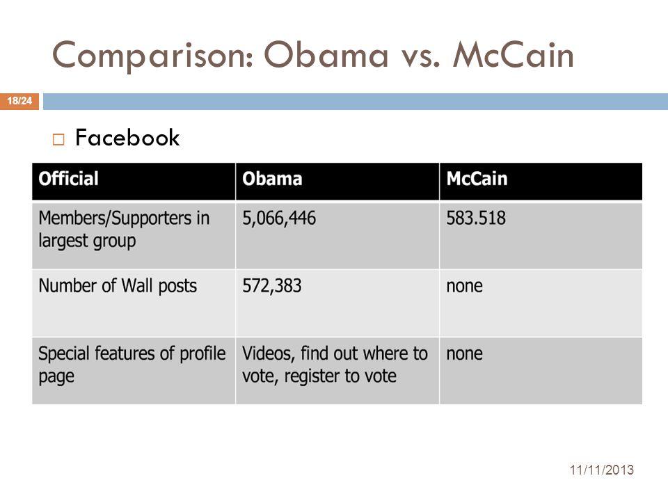 Comparison: Obama vs. McCain Facebook 11/11/2013 18/24