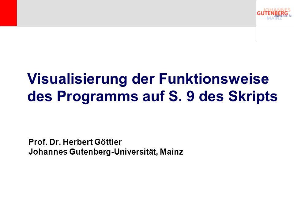 Prof. Dr. Herbert Göttler Johannes Gutenberg-Universität, Mainz Visualisierung der Funktionsweise des Programms auf S. 9 des Skripts