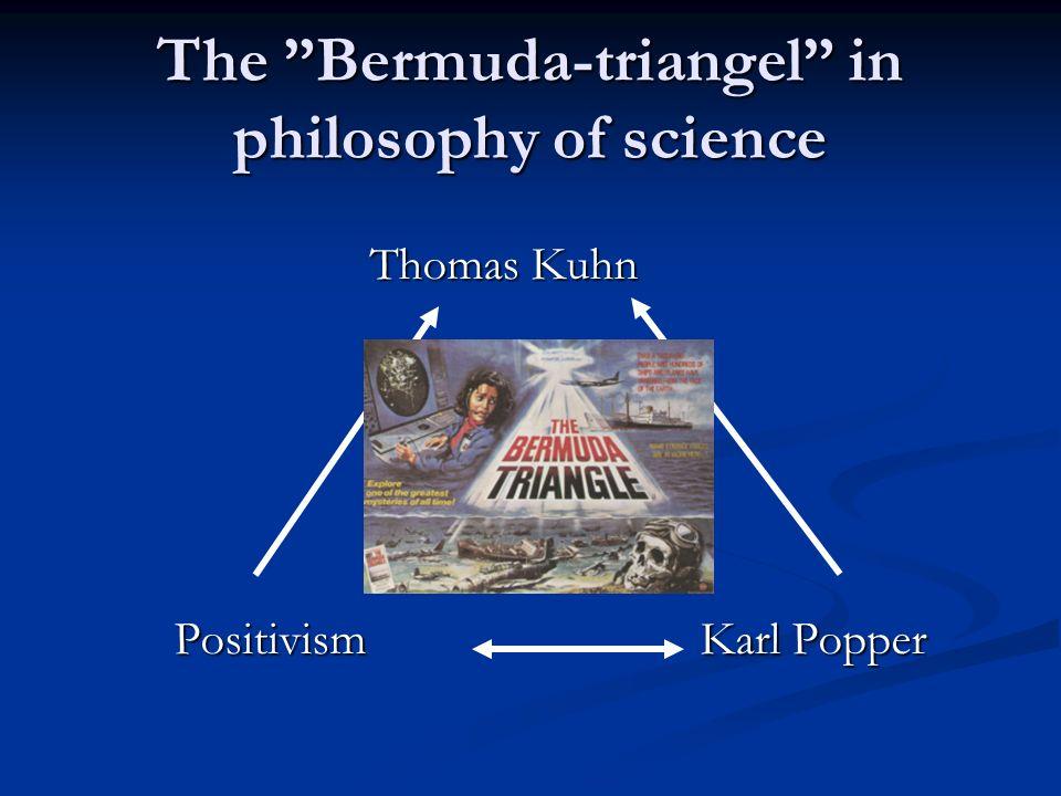 The Bermuda-triangel in philosophy of science Thomas Kuhn Thomas Kuhn Positivism Karl Popper Positivism Karl Popper
