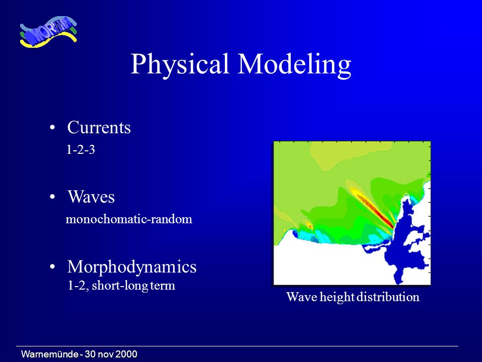Physical Modeling Currents Waves monochomatic-random Morphodynamics 1-2, short-long term Warnemünde - 30 nov 2000 Wave height distribution
