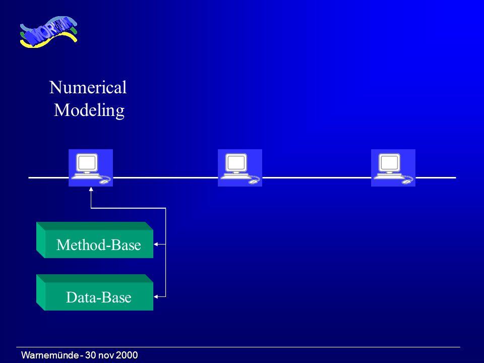 Warnemünde - 30 nov 2000 Numerical Modeling Data-Base Method-Base