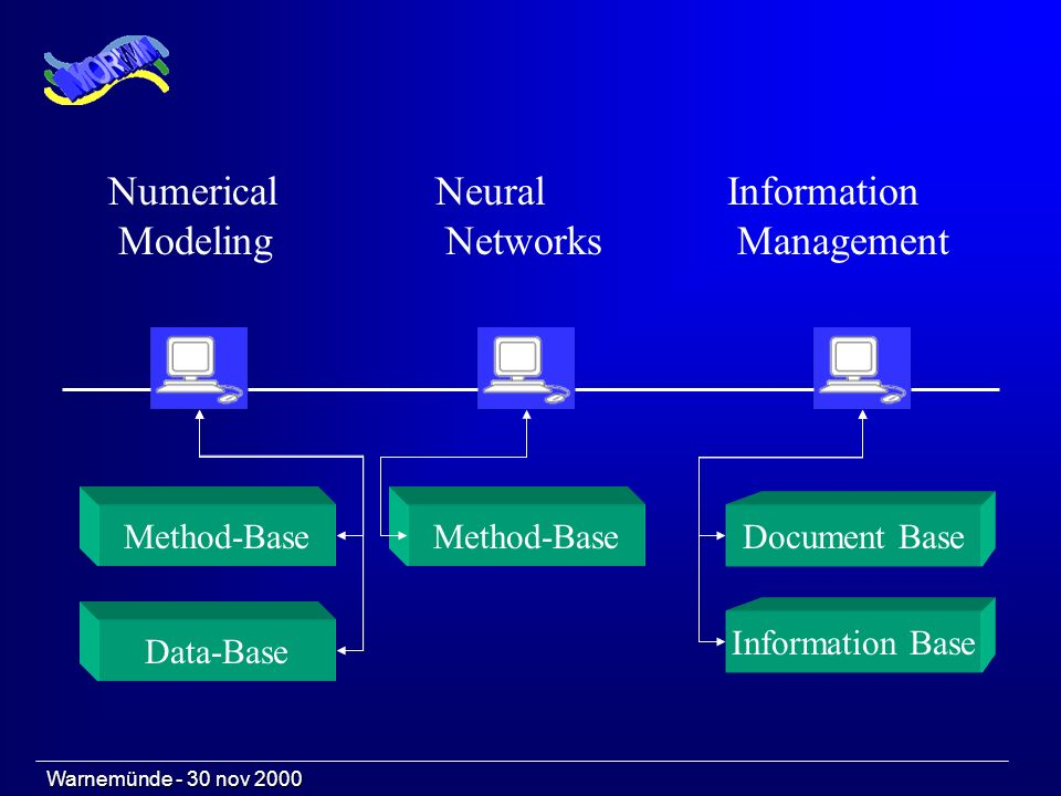 Numerical Modeling Neural Networks Information Management Data-Base Information Base Method-Base Document Base