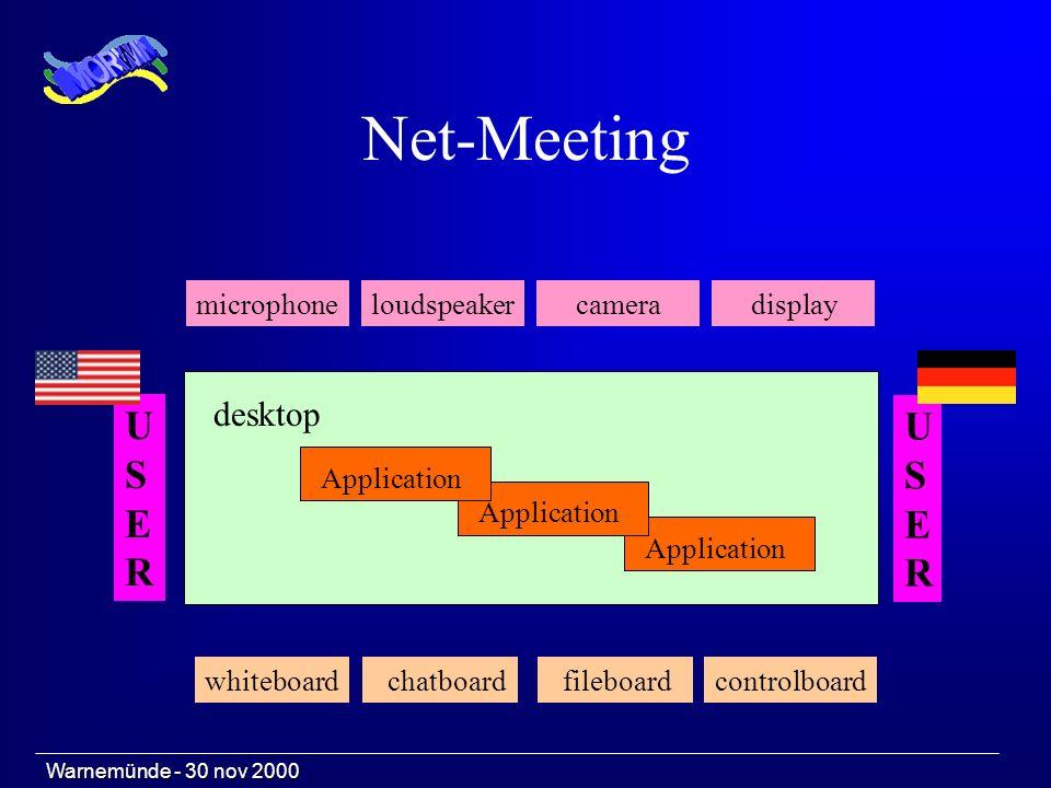 Net-Meeting microphoneloudspeaker camera display whiteboard chatboard fileboardcontrolboard Application desktop Application USERUSER USERUSER Warnemün