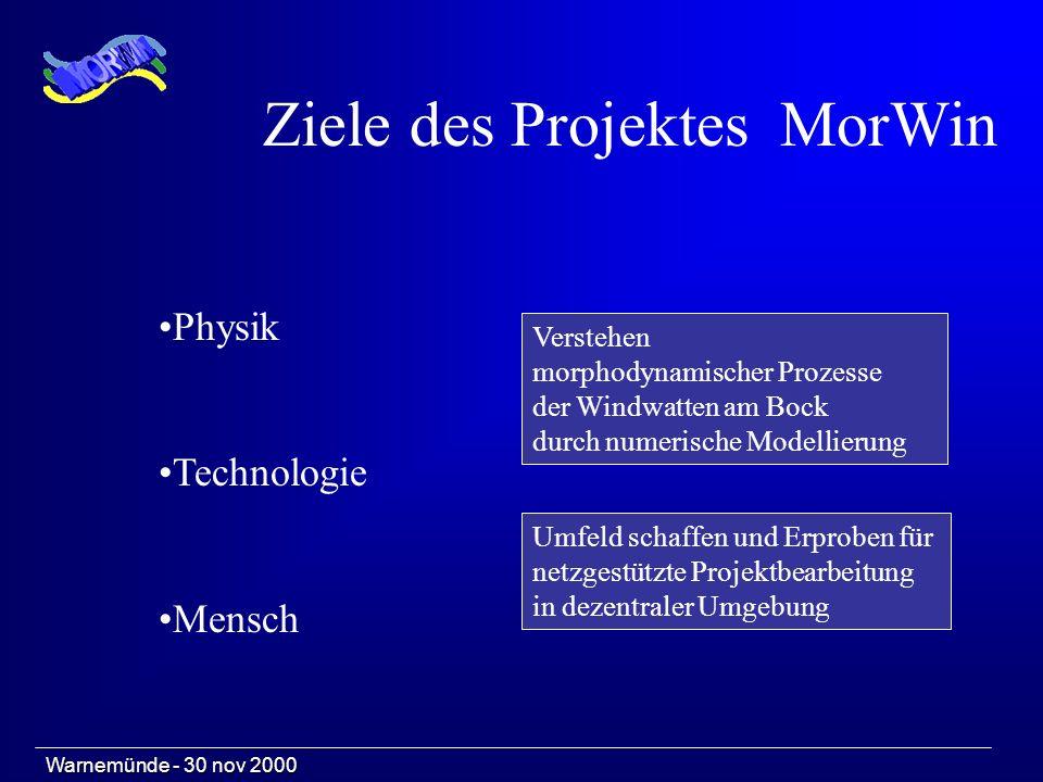 Warnemünde - 30 nov 2000 Ziele des Projektes MorWin Verstehen morphodynamischer Prozesse der Windwatten am Bock durch numerische Modellierung Physik Technologie Mensch Umfeld schaffen und Erproben für netzgestützte Projektbearbeitung in dezentraler Umgebung