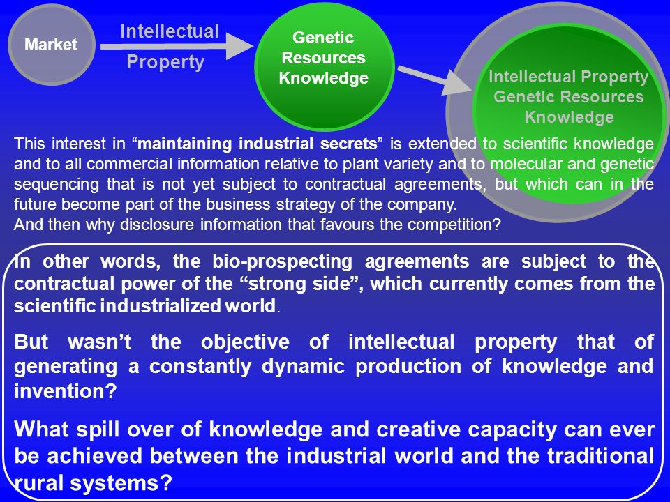 Market Intellectual Property Genetic Resources Knowledge Intellectual Property Genetic Resources Knowledge This interest in maintaining industrial sec