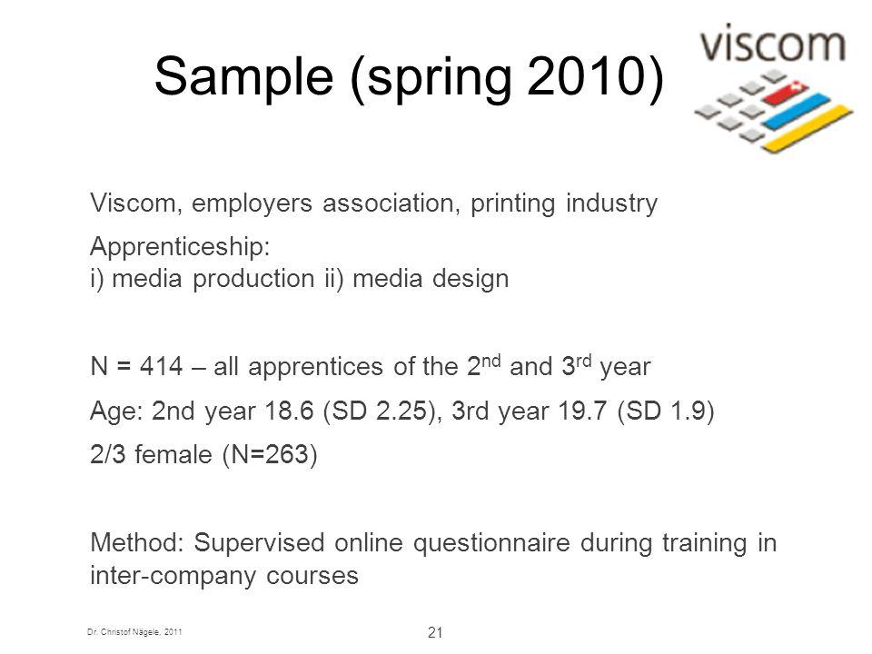 Dr. Christof Nägele, 2011 21 Sample (spring 2010) Viscom, employers association, printing industry Apprenticeship: i) media production ii) media desig