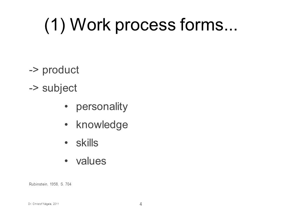 Dr. Christof Nägele, 2011 4 -> product -> subject personality knowledge skills values Rubinstein, 1958, S. 704 (1) Work process forms...