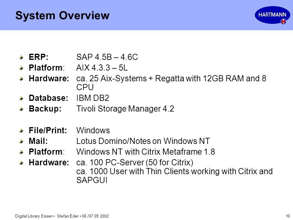 Digital Library Essen Stefan Eder 06./07.09 2002 10 System Overview ERP:SAP 4.5B – 4.6C Platform:AIX 4.3.3 – 5L Hardware:ca. 25 Aix-Systems + Regatta