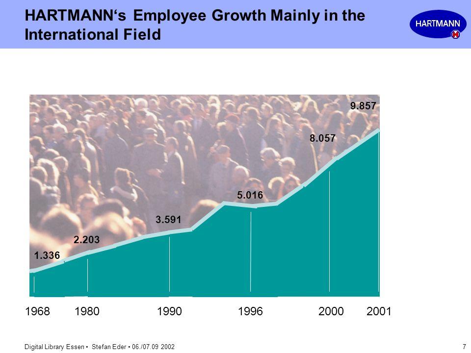 Digital Library Essen Stefan Eder 06./07.09 2002 7 HARTMANNs Employee Growth Mainly in the International Field 1990 3.591 1996 5.016 2000 8.057 1968 1