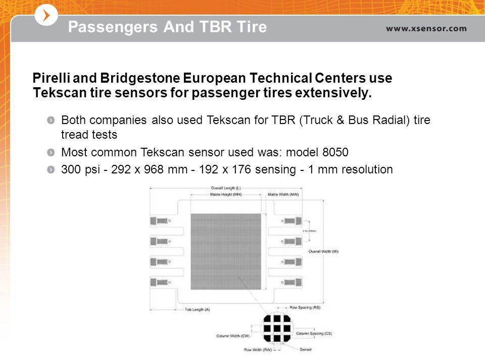 Passengers And TBR Tire Pirelli and Bridgestone European Technical Centers use Tekscan tire sensors for passenger tires extensively. Both companies al
