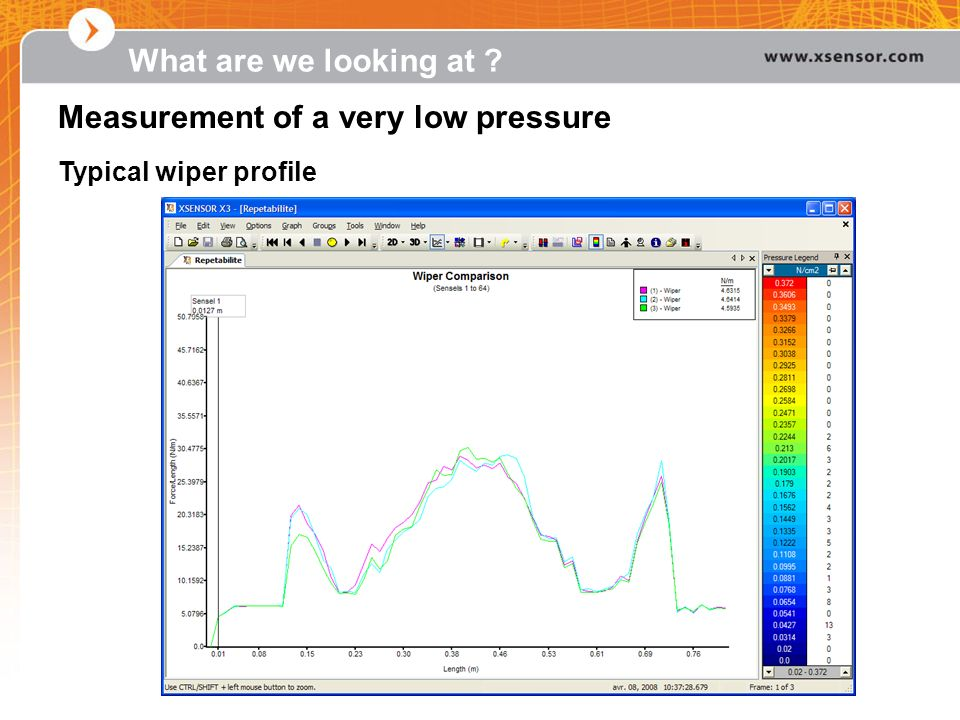 What are we looking at ? Measurement of a very low pressure Typical wiper profile