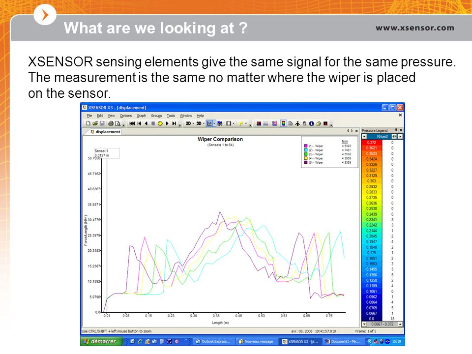 XSENSOR sensing elements give the same signal for the same pressure. The measurement is the same no matter where the wiper is placed on the sensor. Wh