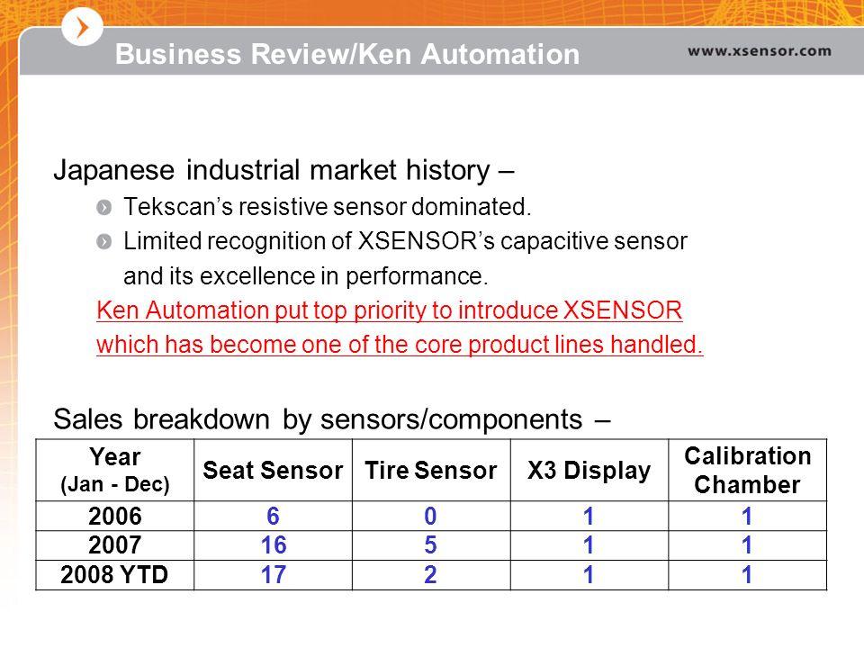 Business Review/Ken Automation Japanese industrial market history – Tekscans resistive sensor dominated. Limited recognition of XSENSORs capacitive se