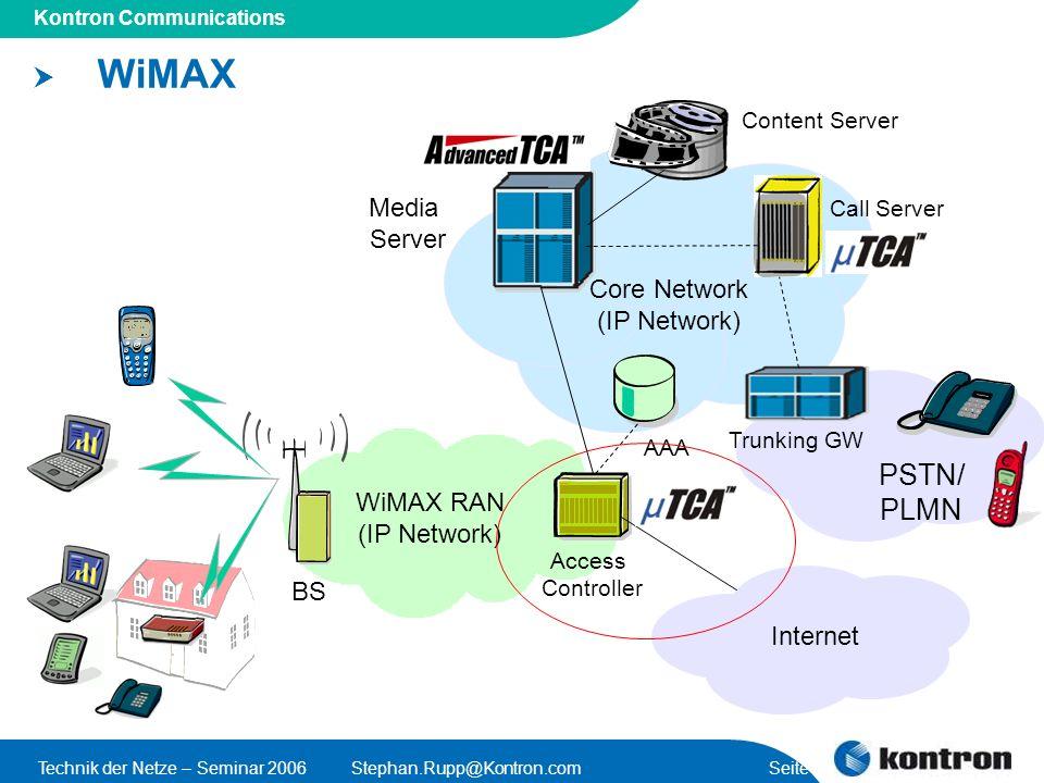 Presentation Title Kontron Communications Technik der Netze – Seminar 2006Stephan.Rupp@Kontron.com Seite 12 WiMAX WiMAX RAN (IP Network) BS Access Con