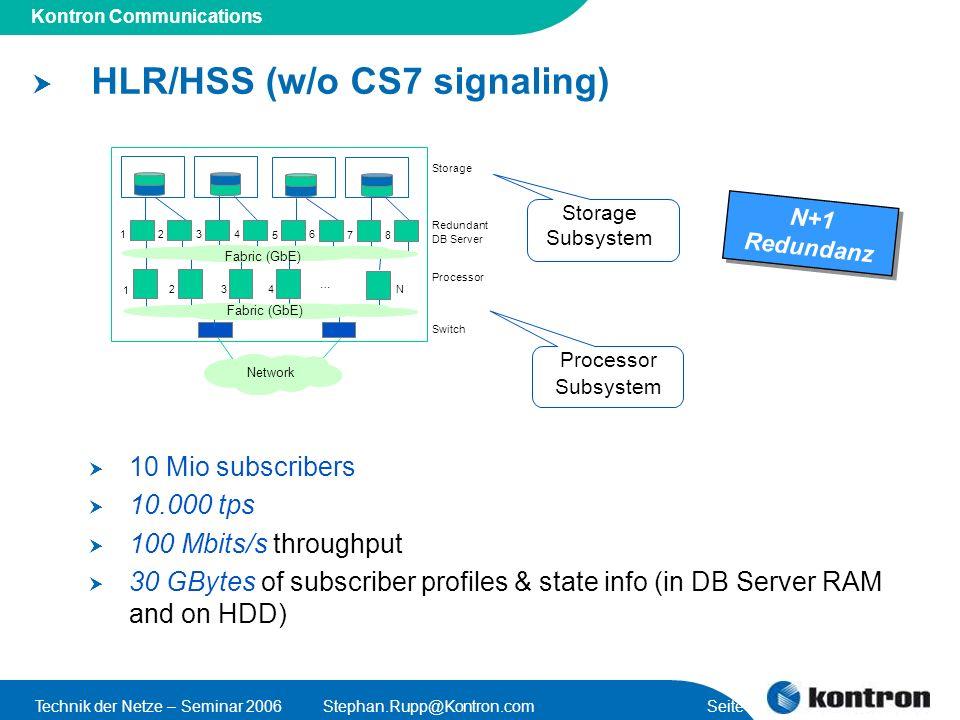 Presentation Title Kontron Communications Technik der Netze – Seminar 2006Stephan.Rupp@Kontron.com Seite 22 HLR/HSS (w/o CS7 signaling) Storage Subsys