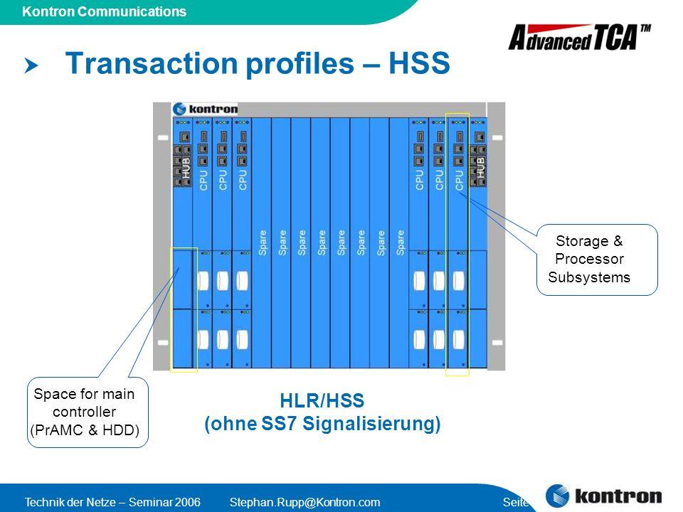 Presentation Title Kontron Communications Technik der Netze – Seminar 2006Stephan.Rupp@Kontron.com Seite 24 Transaction profiles – HSS HLR/HSS (ohne S