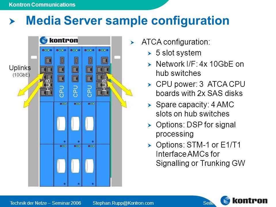 Presentation Title Kontron Communications Technik der Netze – Seminar 2006Stephan.Rupp@Kontron.com Seite 28 Media Server sample configuration Uplinks