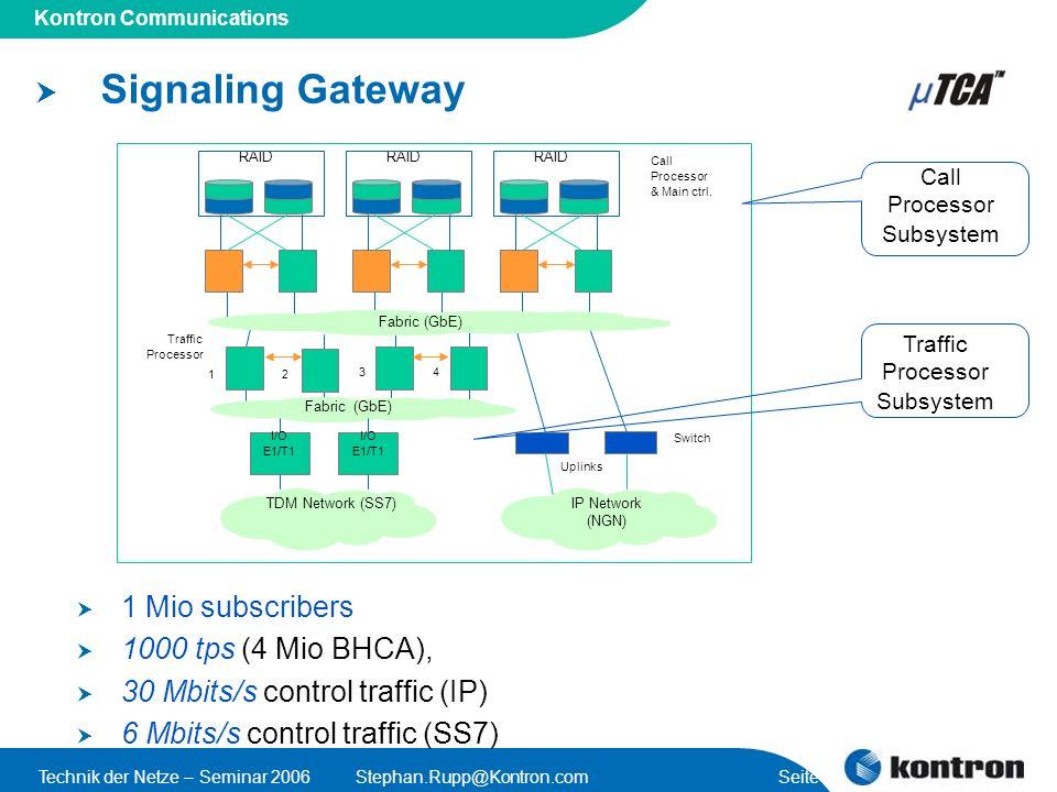 Presentation Title Kontron Communications Technik der Netze – Seminar 2006Stephan.Rupp@Kontron.com Seite 31 Signaling Gateway 1 Mio subscribers 1000 t