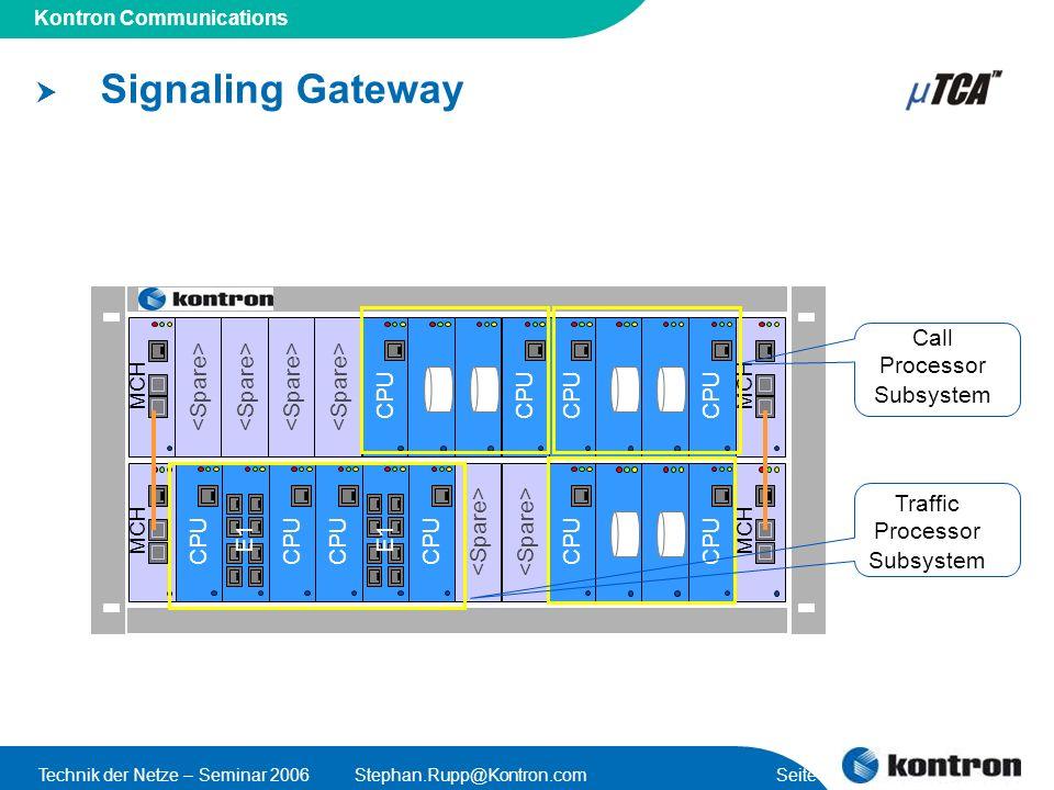 Presentation Title Kontron Communications Technik der Netze – Seminar 2006Stephan.Rupp@Kontron.com Seite 33 Signaling Gateway MCH CPU E1 CPU Call Proc