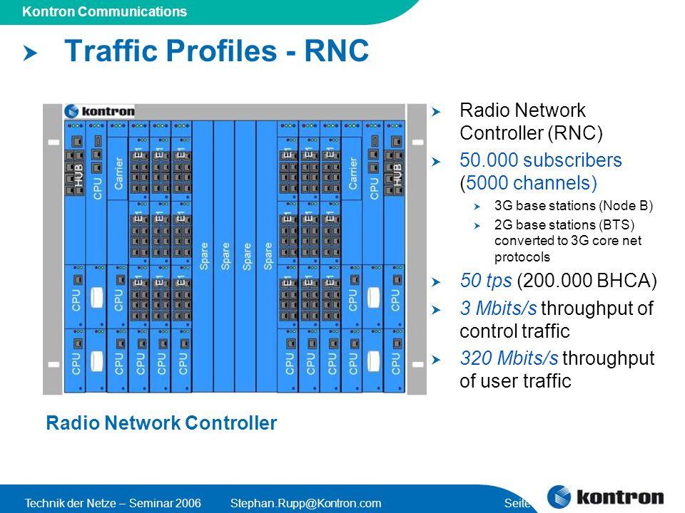 Presentation Title Kontron Communications Technik der Netze – Seminar 2006Stephan.Rupp@Kontron.com Seite 36 Traffic Profiles - RNC Radio Network Contr