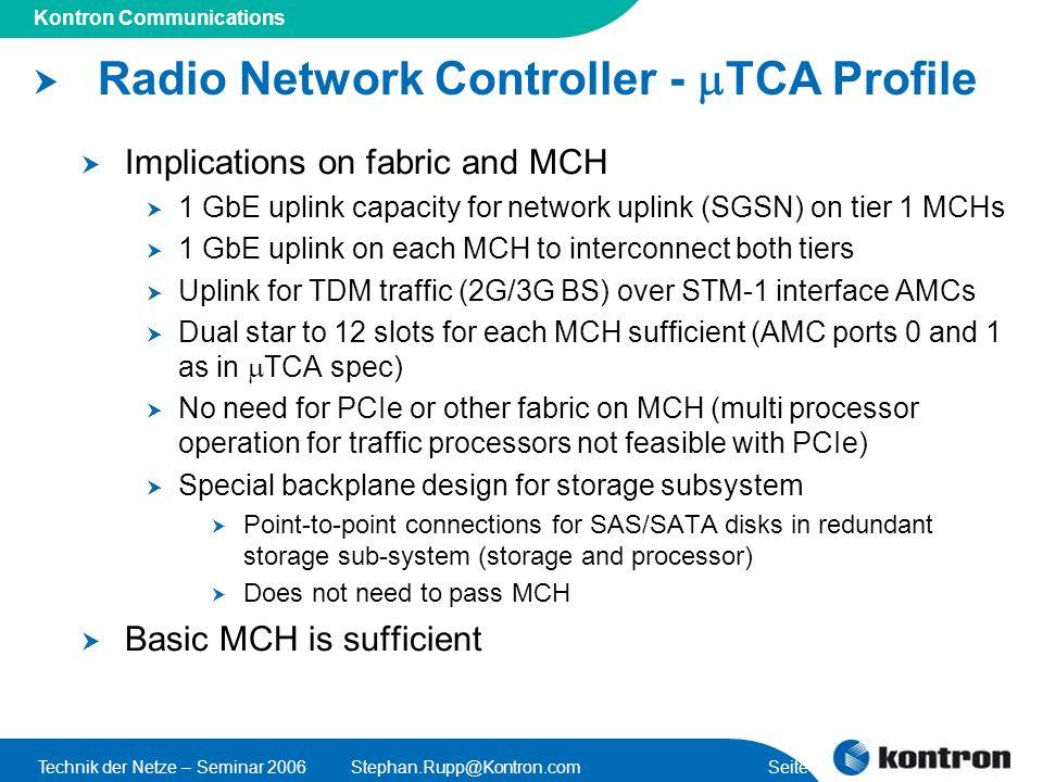 Presentation Title Kontron Communications Technik der Netze – Seminar 2006Stephan.Rupp@Kontron.com Seite 38 Radio Network Controller - TCA Profile Imp