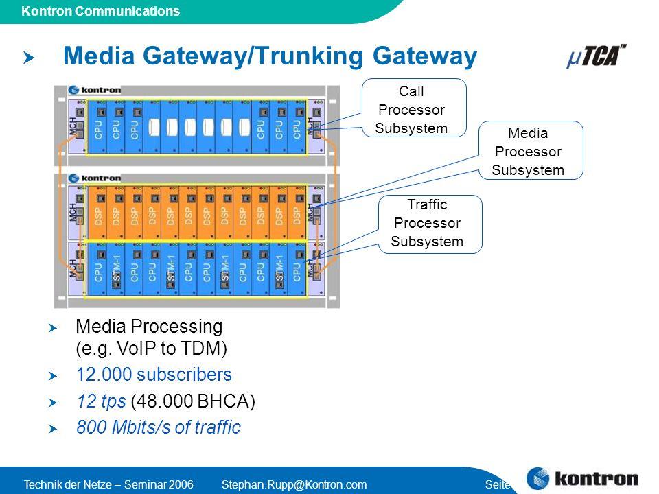 Presentation Title Kontron Communications Technik der Netze – Seminar 2006Stephan.Rupp@Kontron.com Seite 40 Media Gateway/Trunking Gateway Media Proce