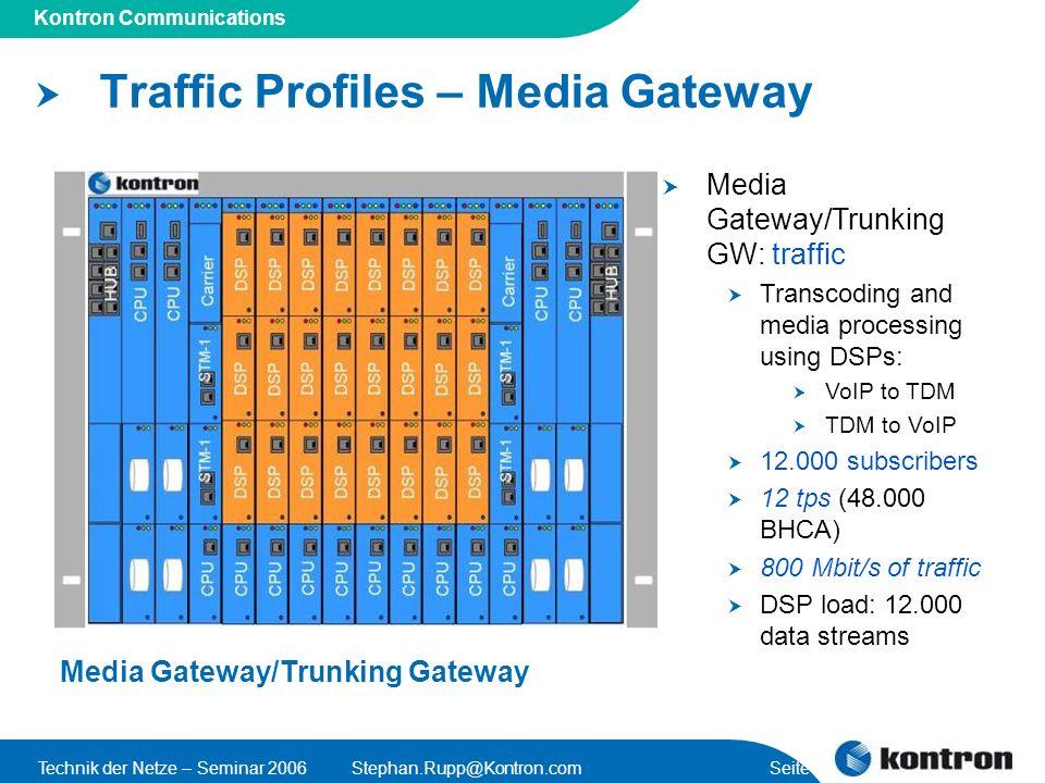 Presentation Title Kontron Communications Technik der Netze – Seminar 2006Stephan.Rupp@Kontron.com Seite 41 Traffic Profiles – Media Gateway Media Gat
