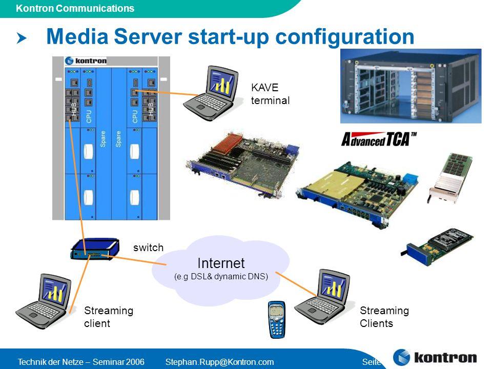 Presentation Title Kontron Communications Technik der Netze – Seminar 2006Stephan.Rupp@Kontron.com Seite 47 Media Server start-up configuration switch