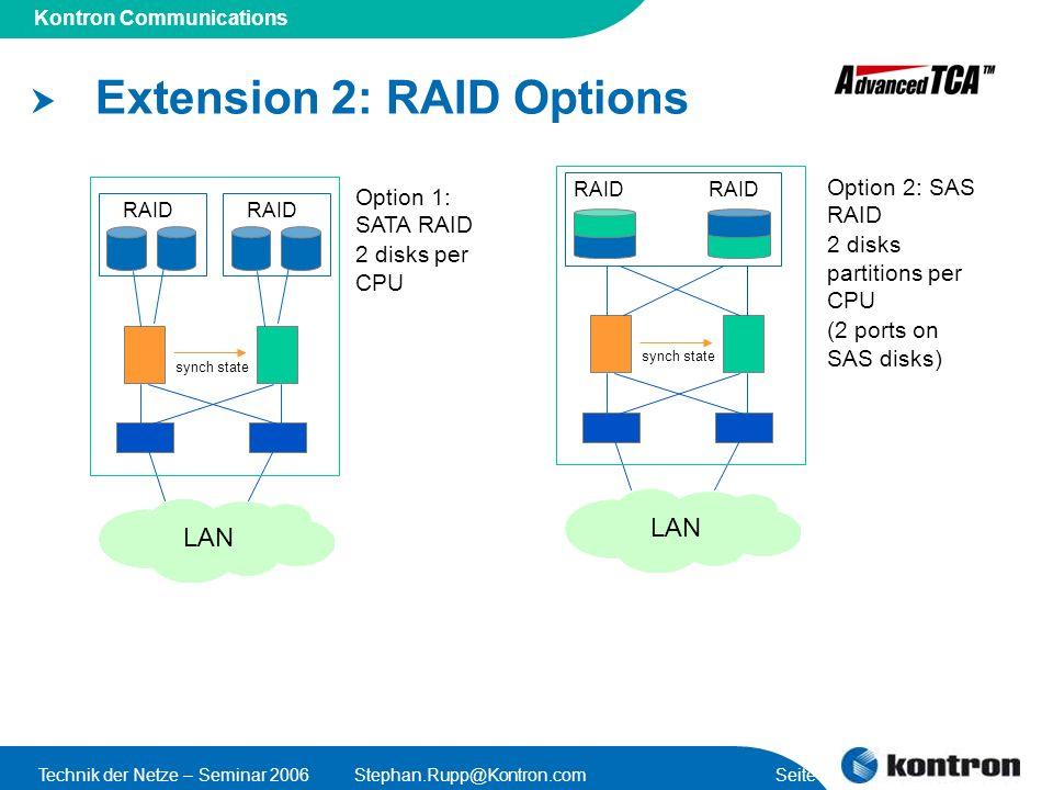Presentation Title Kontron Communications Technik der Netze – Seminar 2006Stephan.Rupp@Kontron.com Seite 50 Extension 2: RAID Options LAN RAID synch s