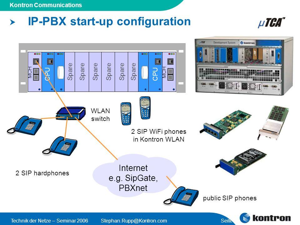 Presentation Title Kontron Communications Technik der Netze – Seminar 2006Stephan.Rupp@Kontron.com Seite 54 IP-PBX start-up configuration CPU MCH Spar