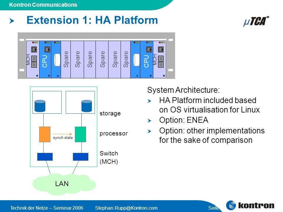Presentation Title Kontron Communications Technik der Netze – Seminar 2006Stephan.Rupp@Kontron.com Seite 55 Extension 1: HA Platform processor storage