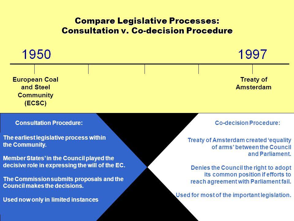 Compare Legislative Processes: Consultation v. Co-decision Procedure European Coal and Steel Community (ECSC) Treaty of Amsterdam The earliest legisla