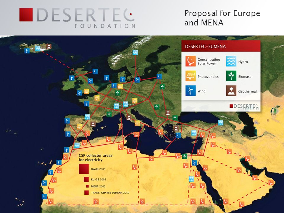 Proposal for Europe and MENA