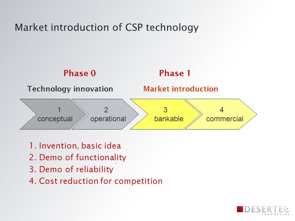 Market introduction of CSP technology 1 conceptual 2 operational 3 bankable 4 commercial.