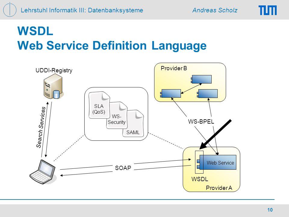 Lehrstuhl Informatik III: Datenbanksysteme Andreas Scholz 10 WSDL Web Service Definition Language SAML WSDL SOAP UDDI-Registry Provider A Provider B W