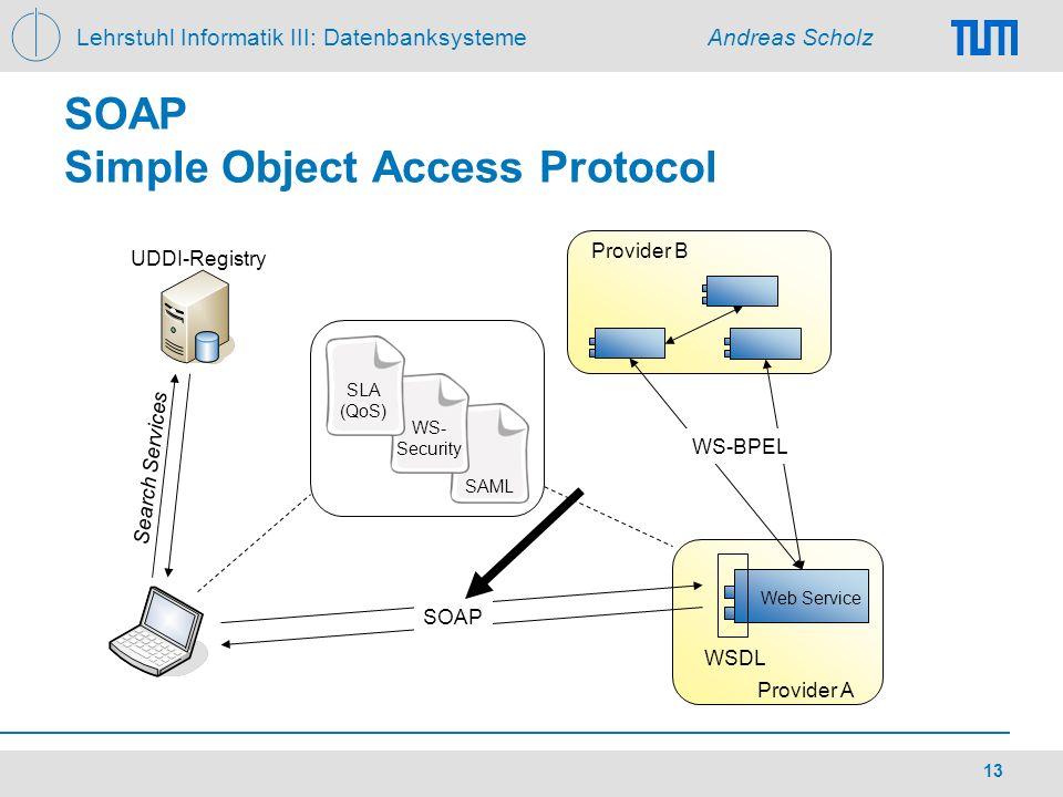 Lehrstuhl Informatik III: Datenbanksysteme Andreas Scholz 13 SOAP Simple Object Access Protocol SAML WSDL SOAP UDDI-Registry Provider A Provider B WS-