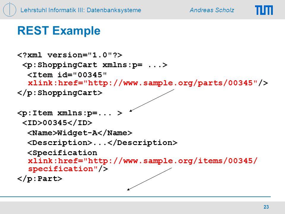 Lehrstuhl Informatik III: Datenbanksysteme Andreas Scholz 23 REST Example 00345 Widget-A...