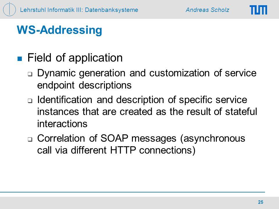 Lehrstuhl Informatik III: Datenbanksysteme Andreas Scholz 25 WS-Addressing Field of application Dynamic generation and customization of service endpoi