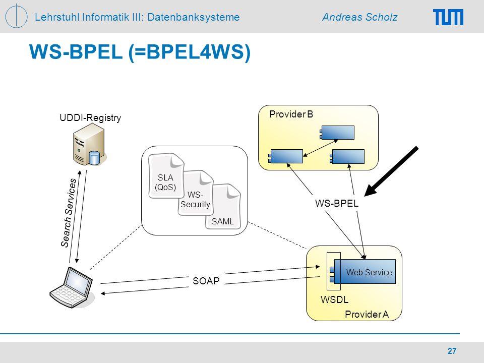 Lehrstuhl Informatik III: Datenbanksysteme Andreas Scholz 27 WS-BPEL (=BPEL4WS) SAML WSDL SOAP UDDI-Registry Provider A Provider B WS-BPEL Web Service