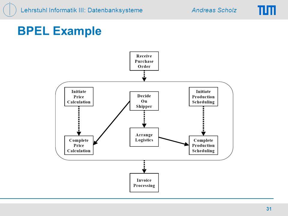 Lehrstuhl Informatik III: Datenbanksysteme Andreas Scholz 31 BPEL Example