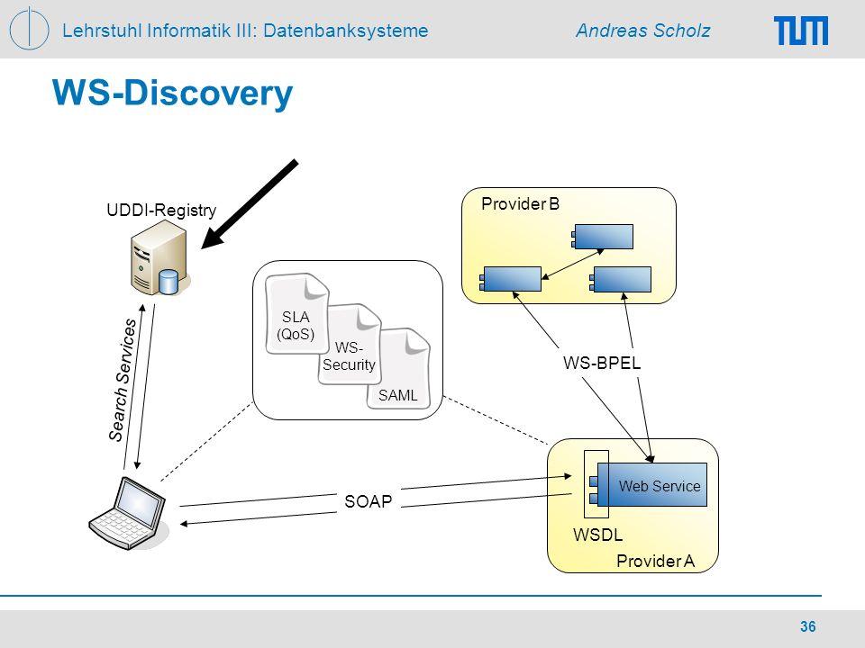 Lehrstuhl Informatik III: Datenbanksysteme Andreas Scholz 36 WS-Discovery SAML WSDL SOAP UDDI-Registry Provider A Provider B WS-BPEL Web Service Searc