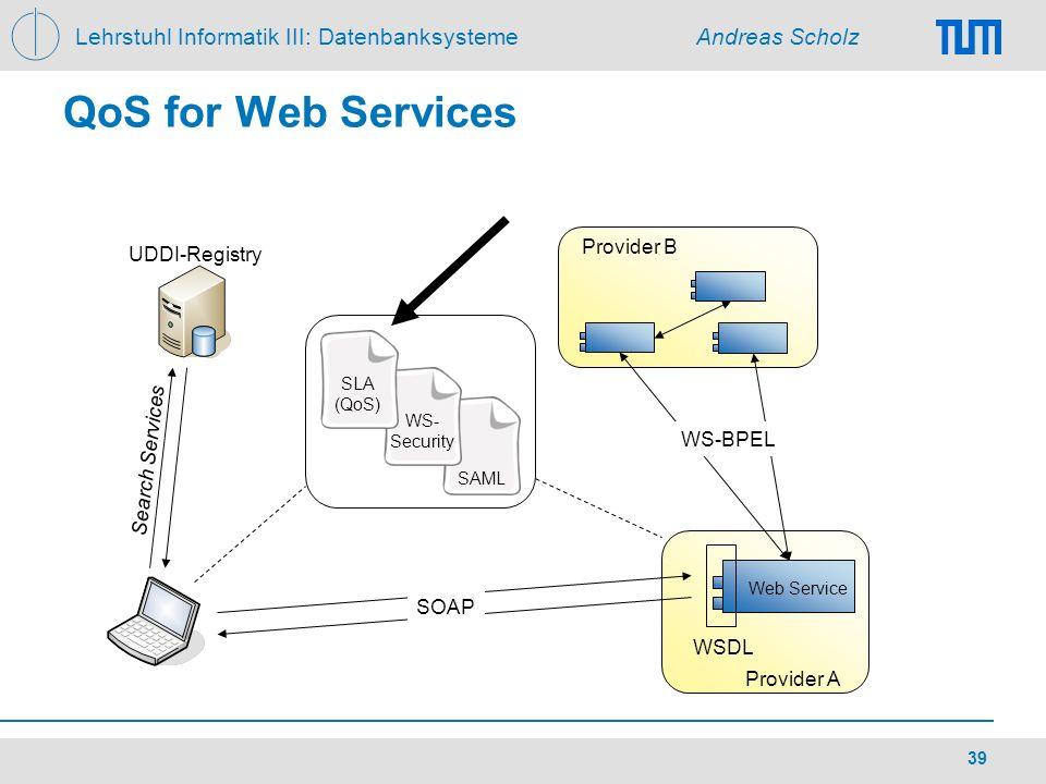 Lehrstuhl Informatik III: Datenbanksysteme Andreas Scholz 39 QoS for Web Services SAML WSDL SOAP UDDI-Registry Provider A Provider B WS-BPEL Web Servi