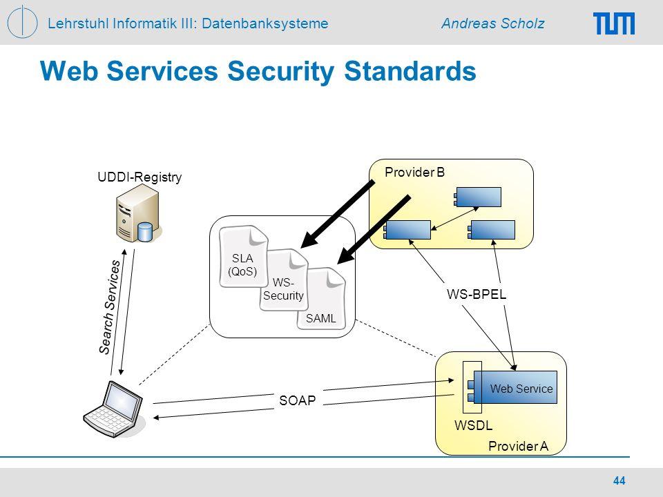 Lehrstuhl Informatik III: Datenbanksysteme Andreas Scholz 44 Web Services Security Standards SAML WSDL SOAP UDDI-Registry Provider A Provider B WS-BPE