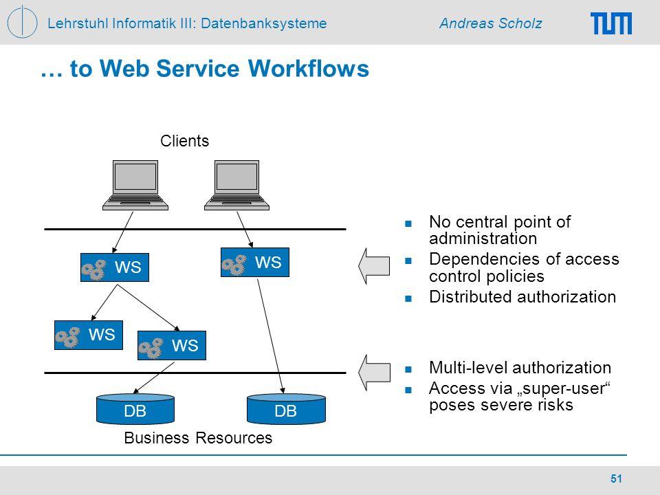 Lehrstuhl Informatik III: Datenbanksysteme Andreas Scholz 51 … to Web Service Workflows Clients WS DB Business Resources Multi-level authorization Acc