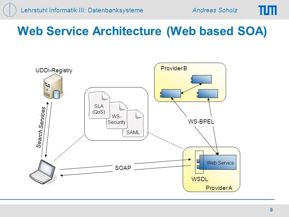 Lehrstuhl Informatik III: Datenbanksysteme Andreas Scholz 9 Web Service Architecture (Web based SOA) SAML WSDL SOAP UDDI-Registry Provider A Provider