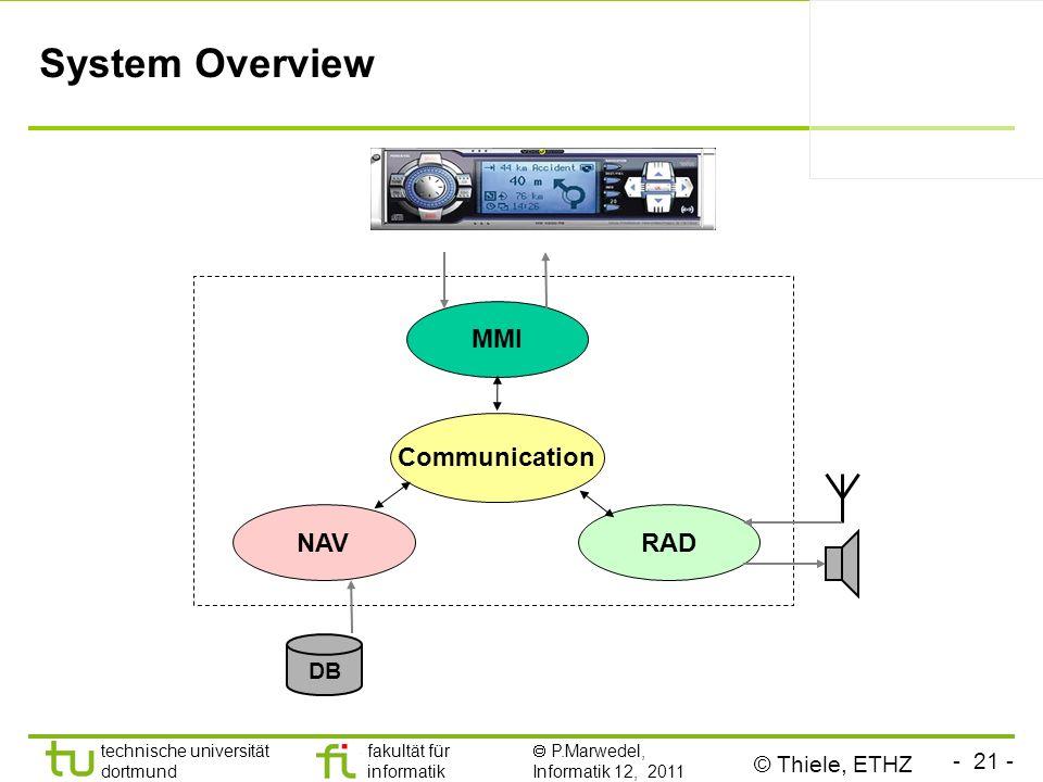 - 21 - technische universität dortmund fakultät für informatik P.Marwedel, Informatik 12, 2011 System Overview NAVRAD MMI DB Communication © Thiele, ETHZ