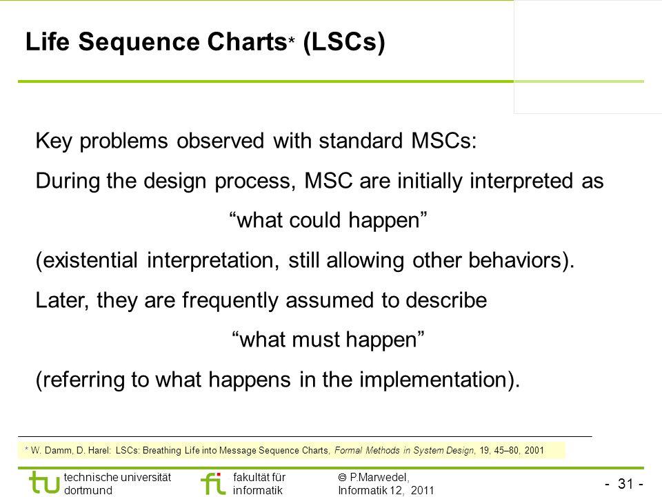 - 31 - technische universität dortmund fakultät für informatik P.Marwedel, Informatik 12, 2011 Life Sequence Charts * (LSCs) * W.