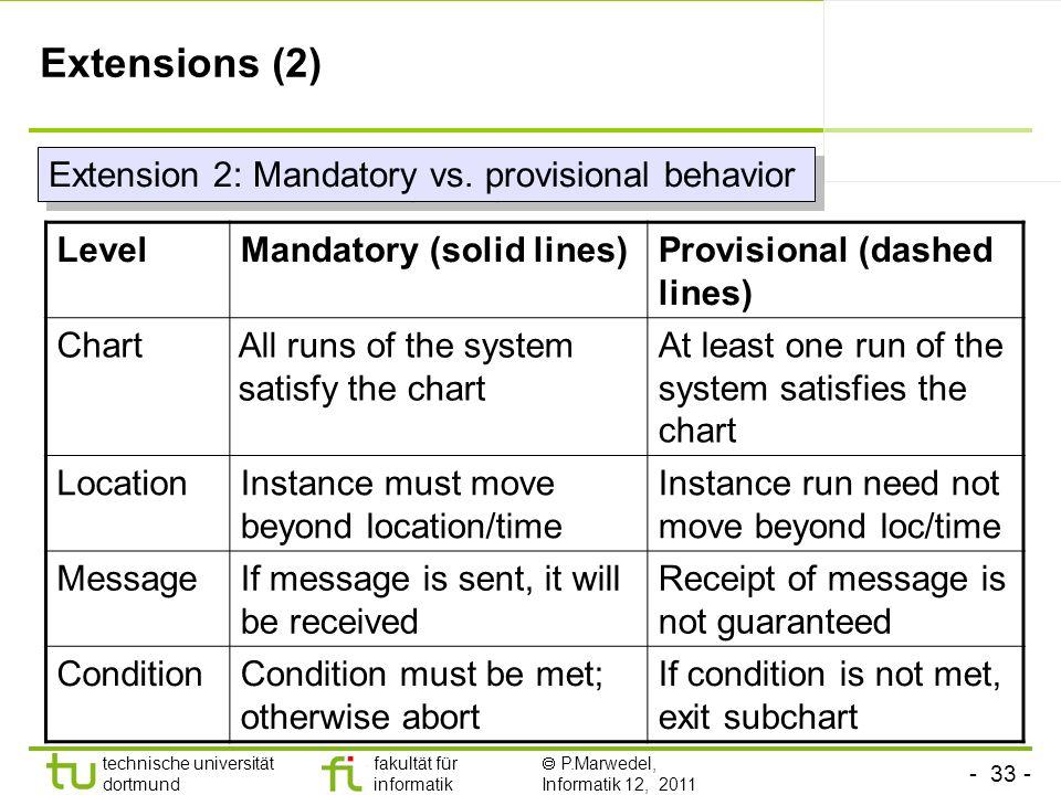 - 33 - technische universität dortmund fakultät für informatik P.Marwedel, Informatik 12, 2011 Extensions (2) Extension 2: Mandatory vs.